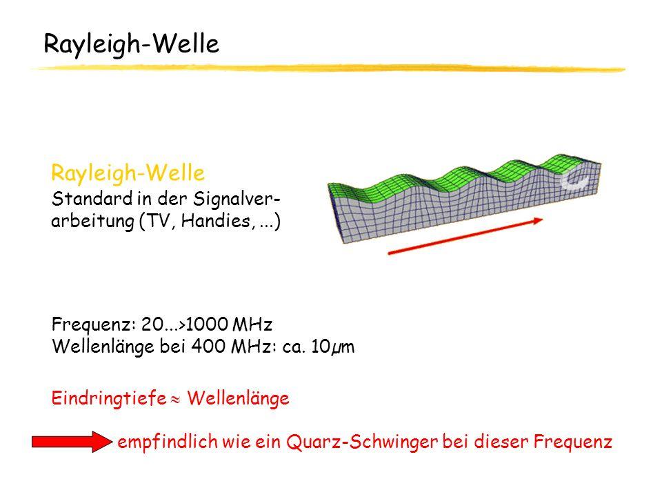 Standard in der Signalver- arbeitung (TV, Handies,...) Frequenz: 20...>1000 MHz Wellenlänge bei 400 MHz: ca. 10µm Eindringtiefe Wellenlänge empfindlic