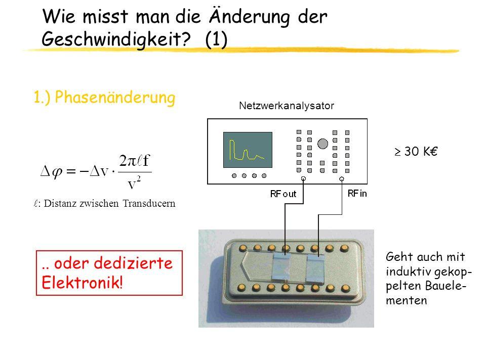 Wie misst man die Änderung der Geschwindigkeit? (1) 30 K 1.) Phasenänderung.. oder dedizierte Elektronik! Netzwerkanalysator Geht auch mit induktiv ge