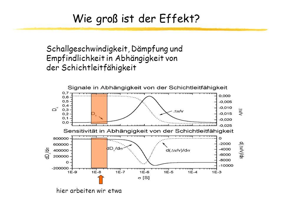 Wie groß ist der Effekt? Schallgeschwindigkeit, Dämpfung und Empfindlichkeit in Abhängigkeit von der Schichtleitfähigkeit hier arbeiten wir etwa