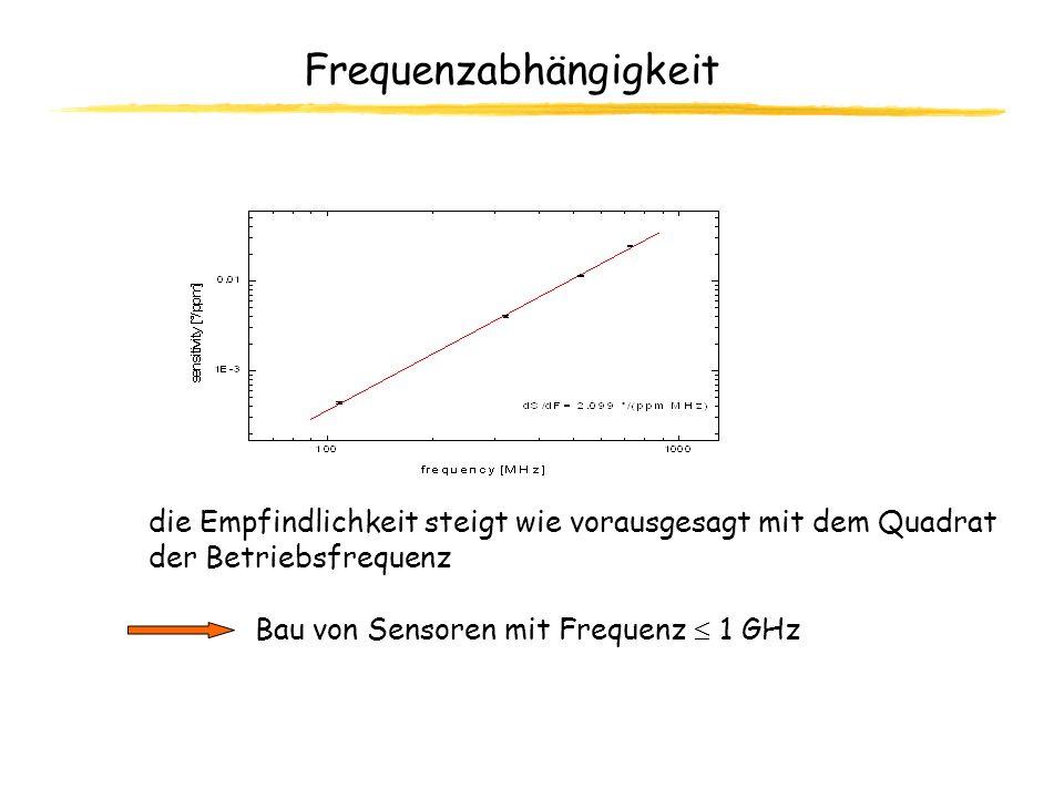 Frequenzabhängigkeit die Empfindlichkeit steigt wie vorausgesagt mit dem Quadrat der Betriebsfrequenz Bau von Sensoren mit Frequenz 1 GHz