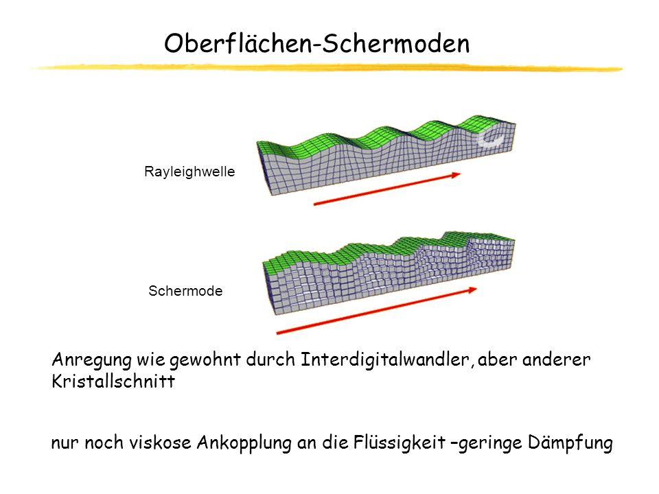 Oberflächen-Schermoden Rayleighwelle Schermode nur noch viskose Ankopplung an die Flüssigkeit –geringe Dämpfung Anregung wie gewohnt durch Interdigita