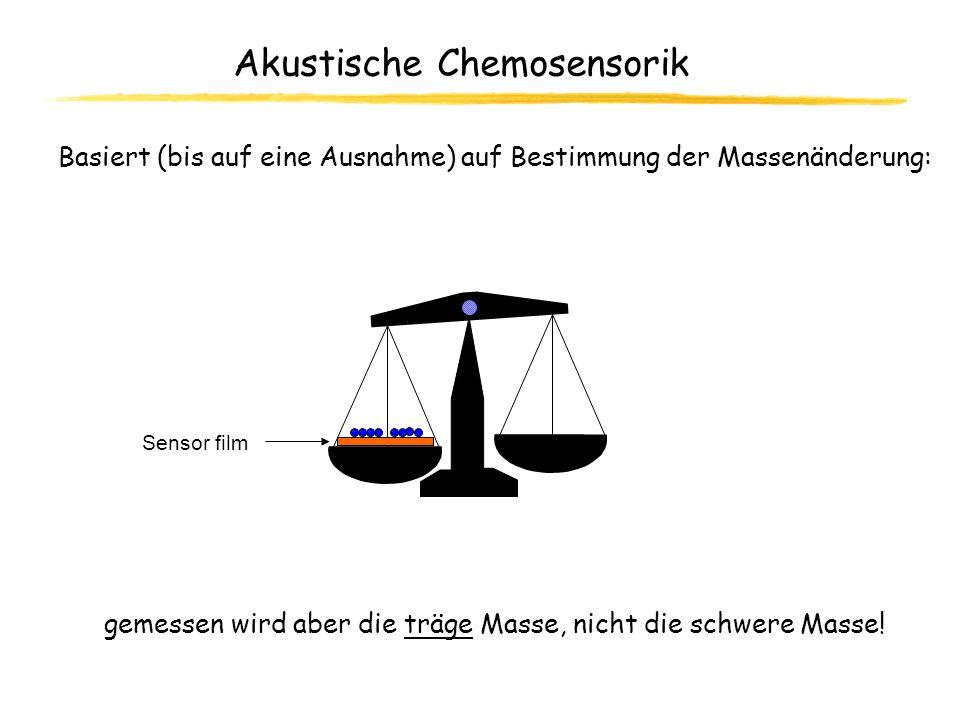 Akustische Chemosensorik Analyte Sensor film gemessen wird aber die träge Masse, nicht die schwere Masse! Basiert (bis auf eine Ausnahme) auf Bestimmu