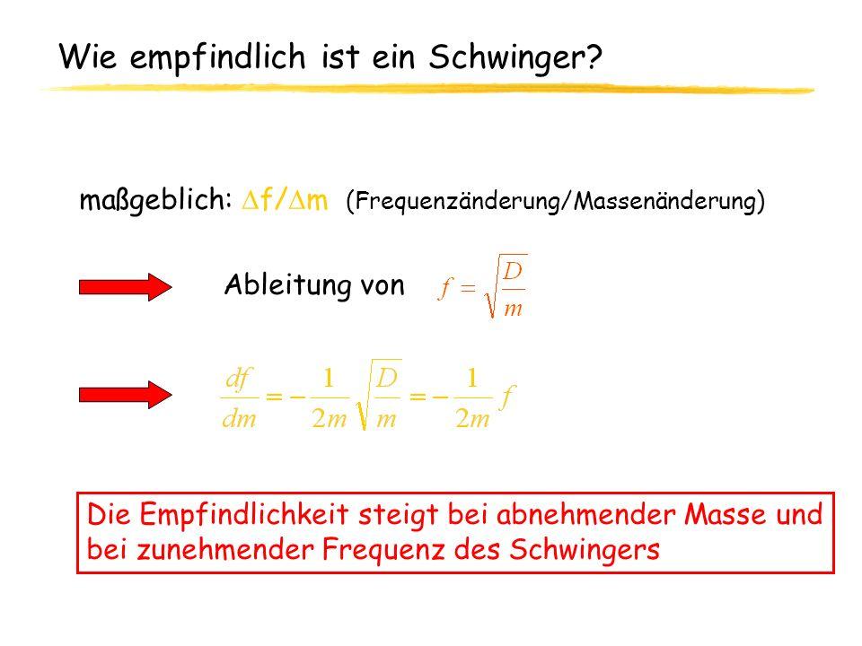 Wie empfindlich ist ein Schwinger? maßgeblich: f/ m (Frequenzänderung/Massenänderung) Ableitung von Die Empfindlichkeit steigt bei abnehmender Masse u