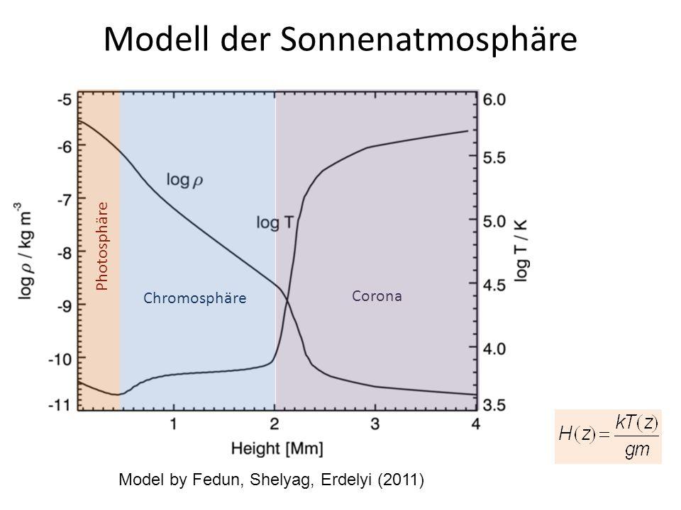 Modell der Sonnenatmosphäre Model by Fedun, Shelyag, Erdelyi (2011) Photosphäre Chromosphäre Corona