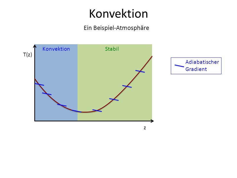 KonvektionStabil Konvektion Ein Beispiel-Atmosphäre z T(z) Adiabatischer Gradient