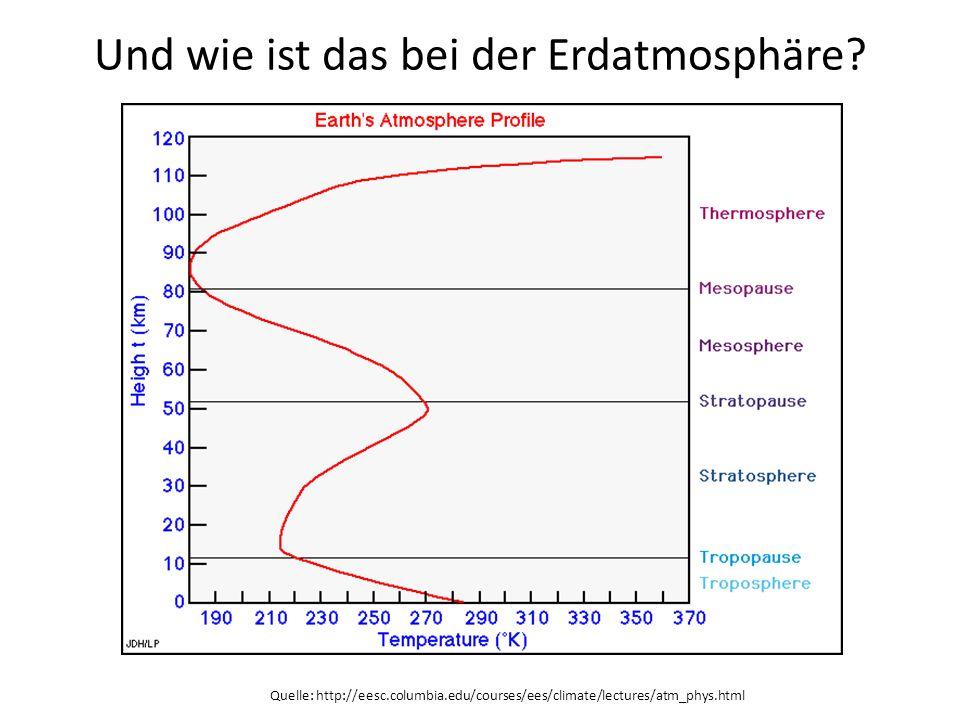 Und wie ist das bei der Erdatmosphäre? Quelle: http://eesc.columbia.edu/courses/ees/climate/lectures/atm_phys.html