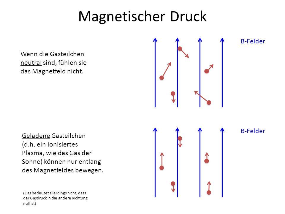 Magnetischer Druck B-Felder Wenn die Gasteilchen neutral sind, fühlen sie das Magnetfeld nicht. Geladene Gasteilchen (d.h. ein ionisiertes Plasma, wie