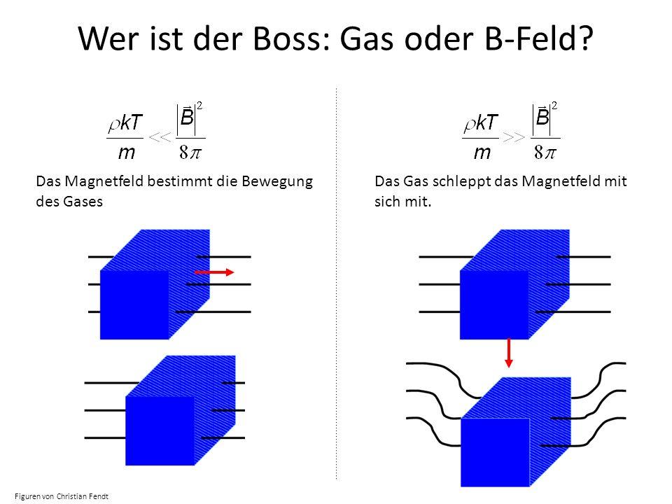 Wer ist der Boss: Gas oder B-Feld? Das Magnetfeld bestimmt die Bewegung des Gases Das Gas schleppt das Magnetfeld mit sich mit. Figuren von Christian
