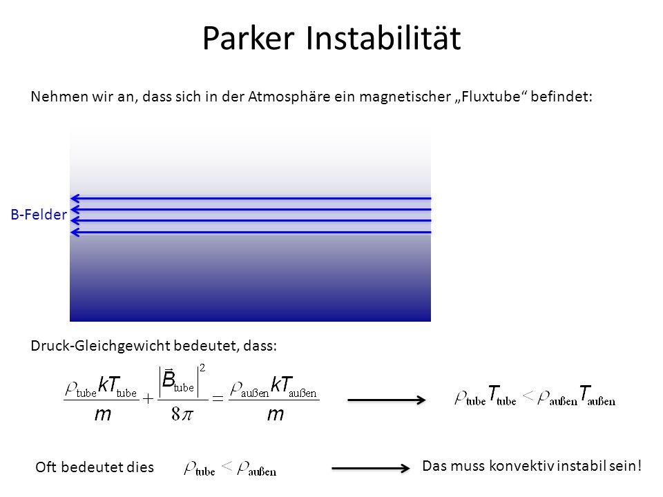 Parker Instabilität Nehmen wir an, dass sich in der Atmosphäre ein magnetischer Fluxtube befindet: B-Felder Druck-Gleichgewicht bedeutet, dass: Oft be