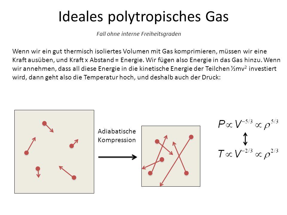 Ideales polytropisches Gas Adiabatische Kompression Wenn wir ein gut thermisch isoliertes Volumen mit Gas komprimieren, müssen wir eine Kraft ausüben,