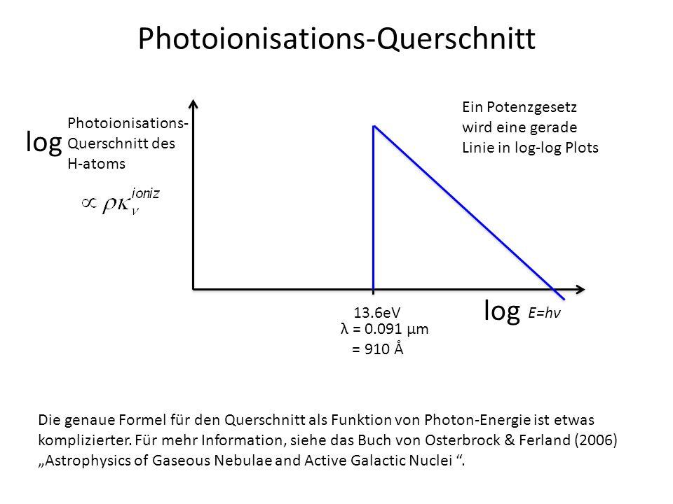 Photoionisations-Querschnitt E=hν Photoionisations- Querschnitt des H-atoms 13.6eV Die genaue Formel für den Querschnitt als Funktion von Photon-Energ