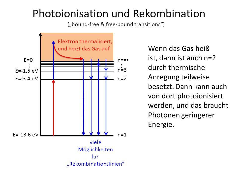 Photoionisation und Rekombination E=0 E=-13.6 eV E=-3.4 eV E=-1.5 eV... n=1 n=2 n=3... n= (bound-free & free-bound transitions) Wenn das Gas heiß ist,