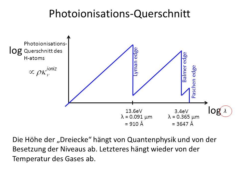 Photoionisations-Querschnitt λ Photoionisations- Querschnitt des H-atoms 13.6eV Die Höhe der Dreiecke hängt von Quantenphysik und von der Besetzung de