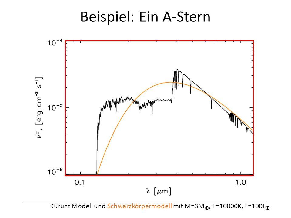 Beispiel: Ein A-Stern Kurucz Modell und Schwarzkörpermodell mit M=3M, T=10000K, L=100L