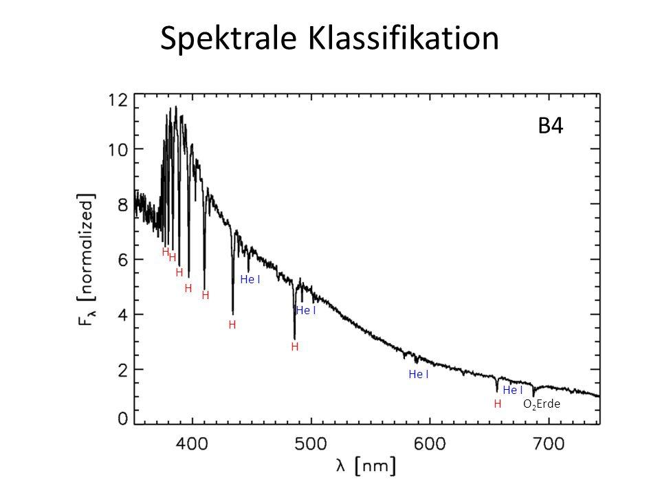 Spektrale Klassifikation B4 H H H H H H H H He I O 2 Erde