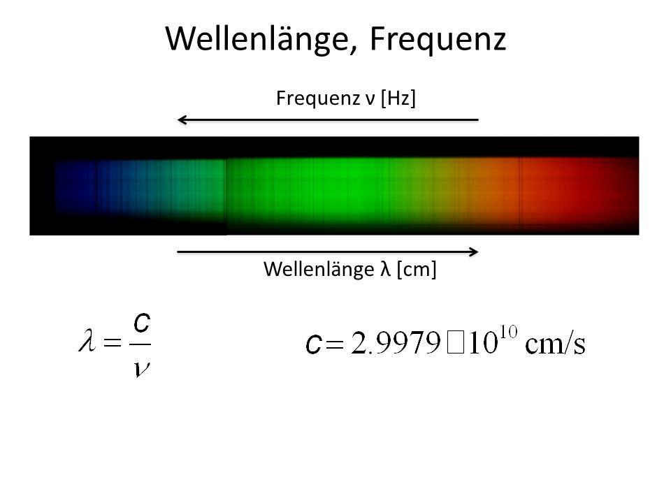 Wellenlänge, Frequenz Wellenlänge λ [cm] Frequenz ν [Hz]