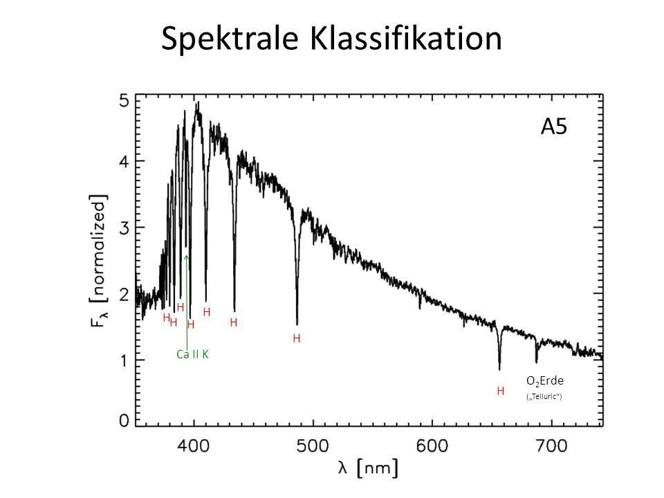 Spektrale Klassifikation A5 H H H H H H H H Ca II K O 2 Erde (Telluric)