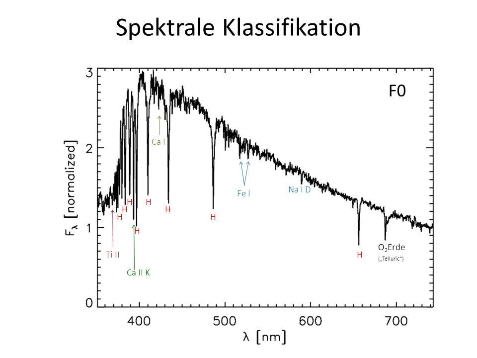Spektrale Klassifikation F0 H H H H H HH H Ca II K Ca I Ti II Fe I Na I D O 2 Erde (Telluric)