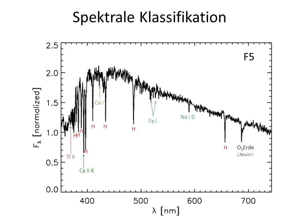 Spektrale Klassifikation F5 HH H H H H H H Ca II K Ca I Ti II Fe I Na I D O 2 Erde (Telluric)