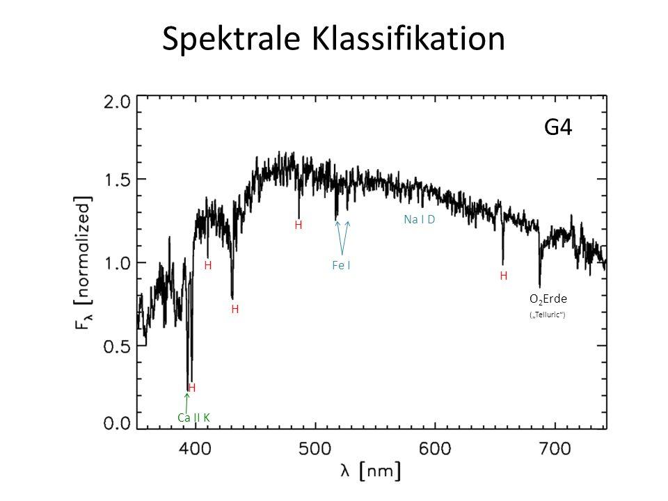 Spektrale Klassifikation G4 O 2 Erde (Telluric) H H H H Ca II K Fe I Na I D H