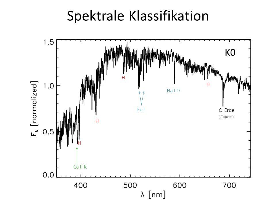 Spektrale Klassifikation K0 O 2 Erde (Telluric) Fe I Na I D H H Ca II K H H