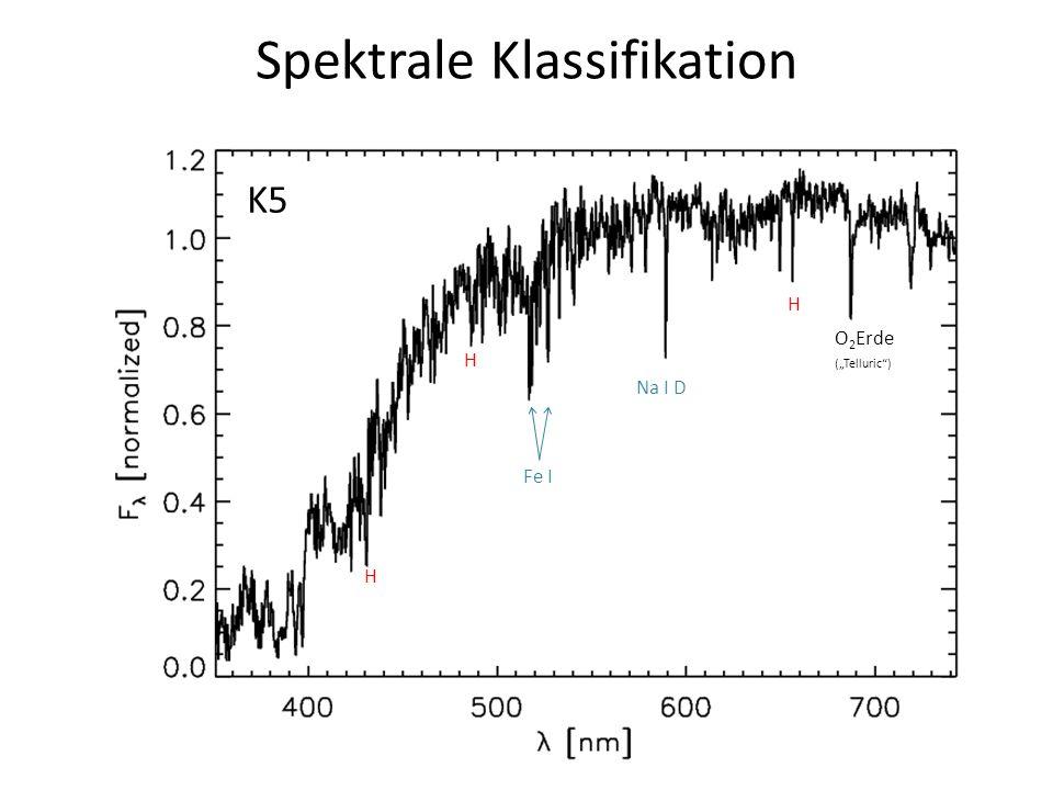 Spektrale Klassifikation K5 O 2 Erde (Telluric) Fe I Na I D H H H