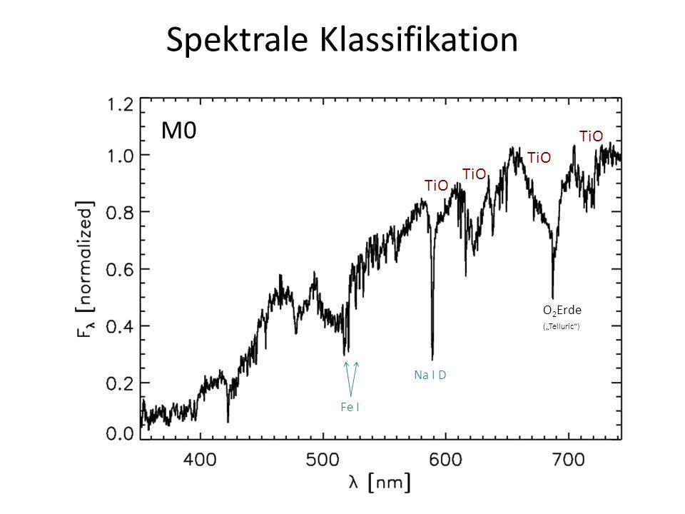 Spektrale Klassifikation M0 O 2 Erde (Telluric) Fe I Na I D TiO