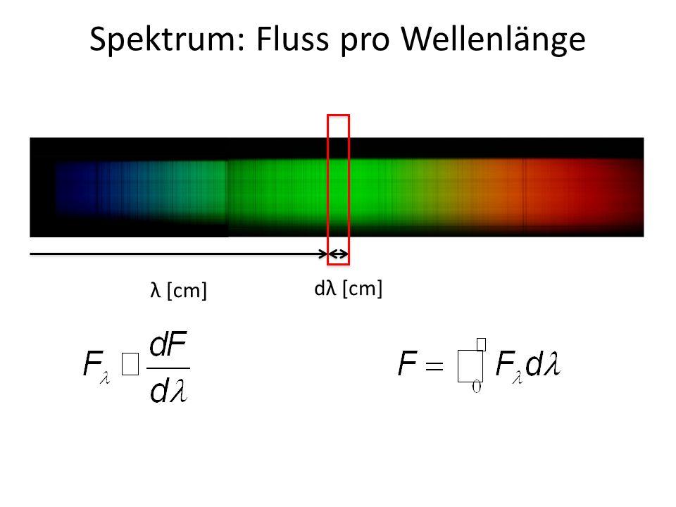 Spektrum: Fluss pro Wellenlänge dλ [cm] λ [cm]