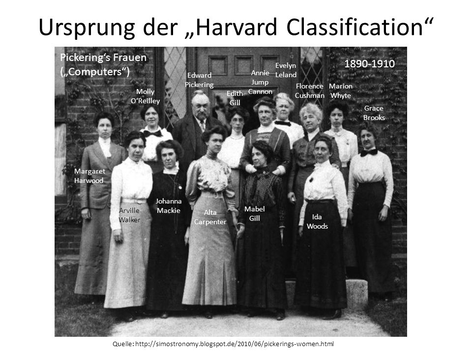 Ursprung der Harvard Classification Pickerings Frauen (Computers) Quelle: http://simostronomy.blogspot.de/2010/06/pickerings-women.html 1890-1910 Marg