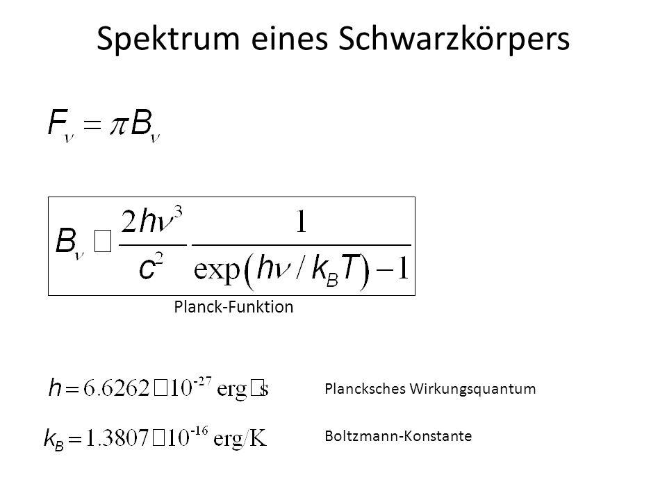 Spektrum eines Schwarzkörpers Planck-Funktion Plancksches Wirkungsquantum Boltzmann-Konstante