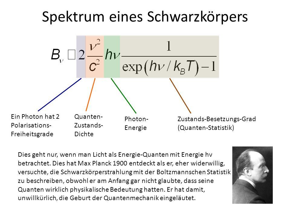 Ein Photon hat 2 Polarisations- Freiheitsgrade Quanten- Zustands- Dichte Photon- Energie Zustands-Besetzungs-Grad (Quanten-Statistik) Dies geht nur, w