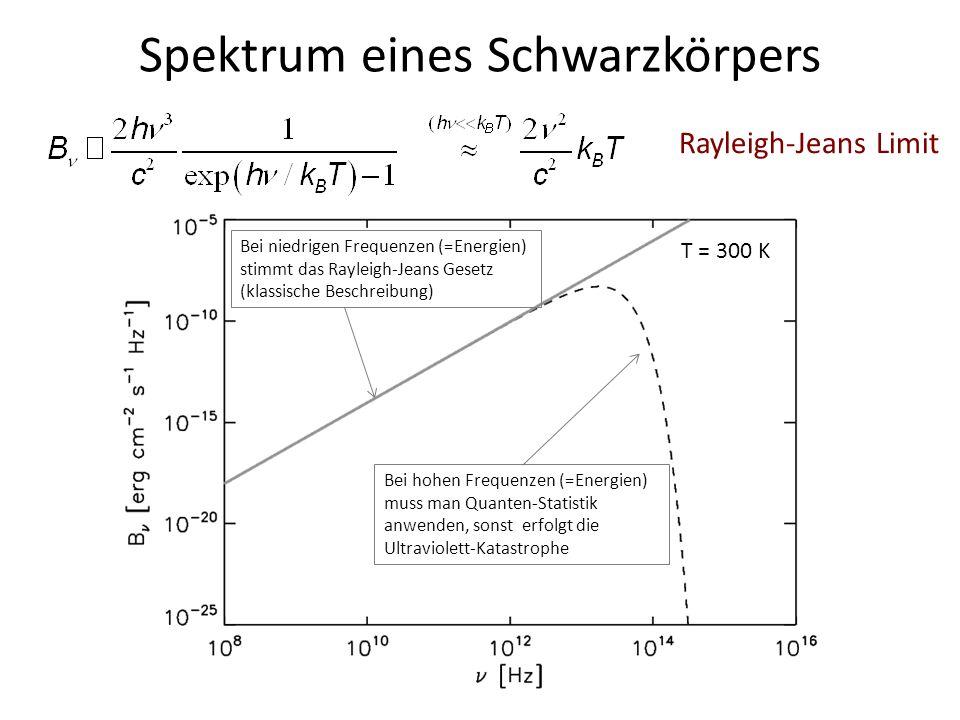 Spektrum eines Schwarzkörpers T = 300 K Rayleigh-Jeans Limit Bei niedrigen Frequenzen (=Energien) stimmt das Rayleigh-Jeans Gesetz (klassische Beschre