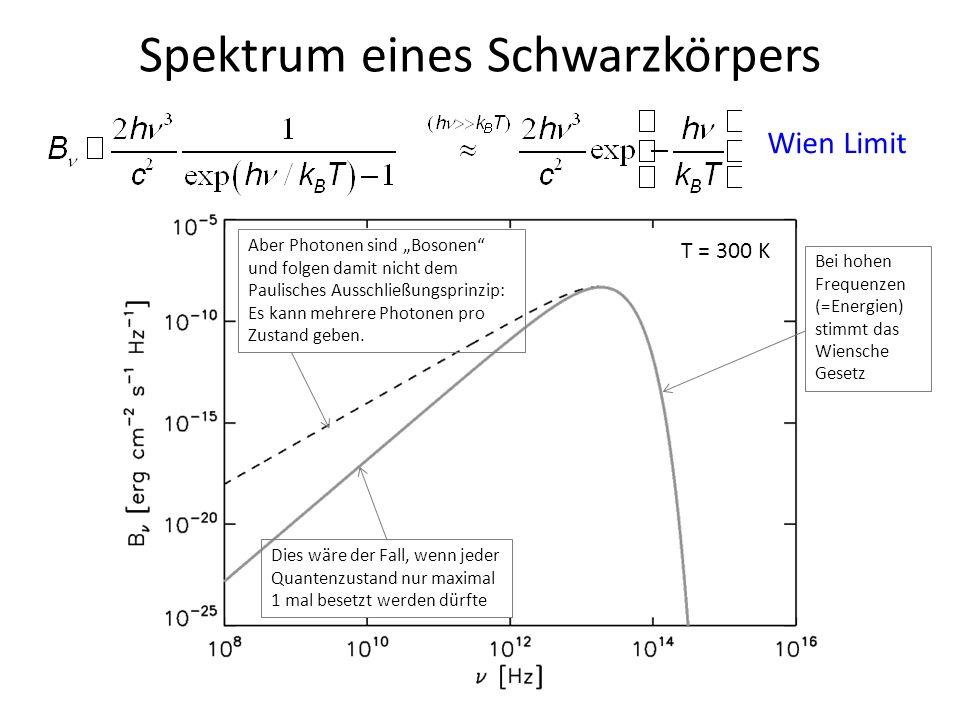 Spektrum eines Schwarzkörpers T = 300 K Wien Limit Dies wäre der Fall, wenn jeder Quantenzustand nur maximal 1 mal besetzt werden dürfte Aber Photonen