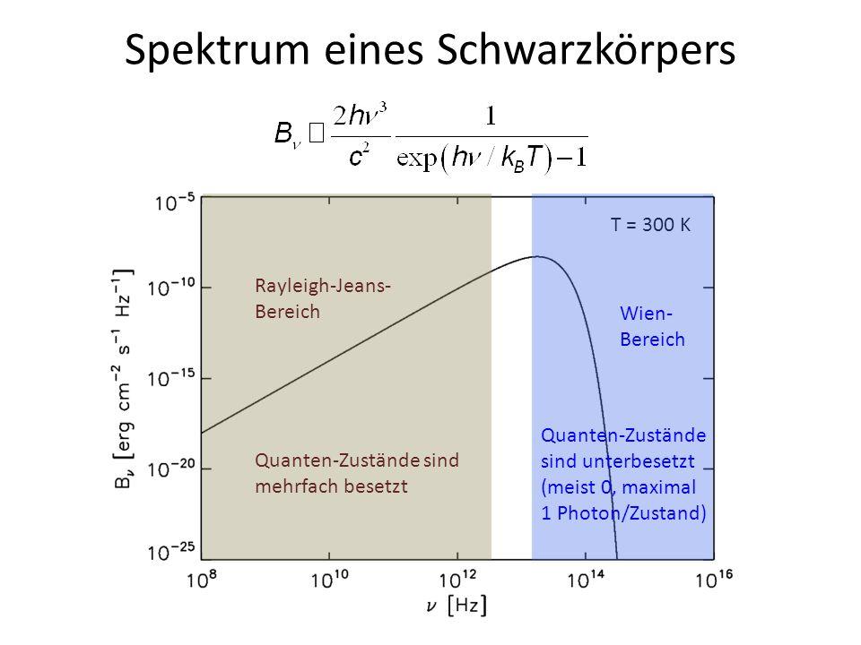 Spektrum eines Schwarzkörpers T = 300 K Wien- Bereich Rayleigh-Jeans- Bereich Quanten-Zustände sind mehrfach besetzt Quanten-Zustände sind unterbesetz