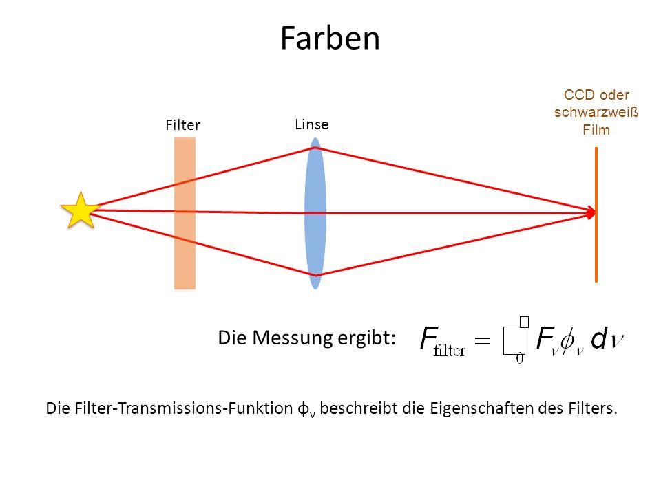 Farben Die Filter-Transmissions-Funktion φ ν beschreibt die Eigenschaften des Filters. Linse CCD oder schwarzweiß Film Die Messung ergibt: Filter