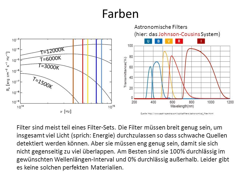 Farben Astronomische Filters (hier: das Johnson-Cousins System) Quelle: http://www.asahi-spectra.com/opticalfilters/astronomical_filter.html T=1500K T