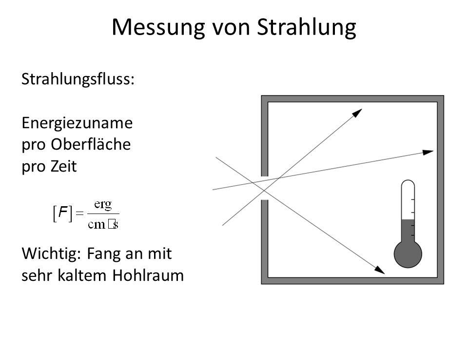 Messung von Strahlung Strahlungsfluss: Energiezuname pro Oberfläche pro Zeit Wichtig: Fang an mit sehr kaltem Hohlraum