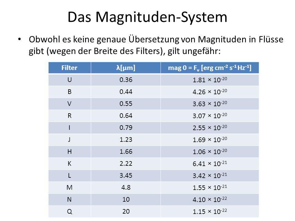 Das Magnituden-System Obwohl es keine genaue Übersetzung von Magnituden in Flüsse gibt (wegen der Breite des Filters), gilt ungefähr: Filterλ[μm]mag 0