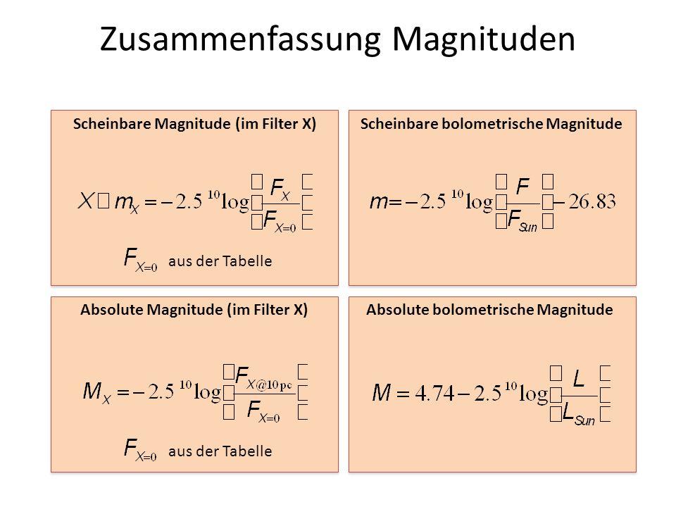 Zusammenfassung Magnituden Scheinbare Magnitude (im Filter X) Absolute Magnitude (im Filter X) Scheinbare bolometrische Magnitude Absolute bolometrisc
