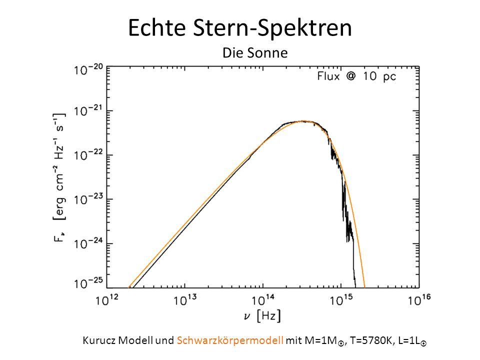 Echte Stern-Spektren Kurucz Modell und Schwarzkörpermodell mit M=1M, T=5780K, L=1L Die Sonne