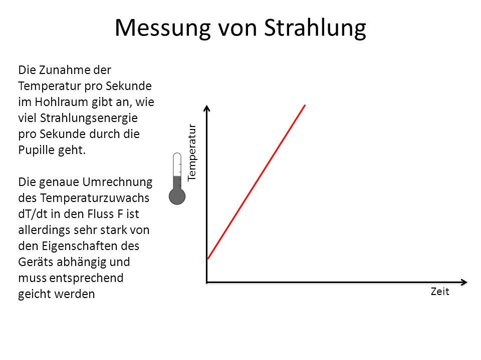 Genauere Beschreibung von Strahlung Intensität I ν Die Dimension ist: Hängt von Position, Frequenz und Richtung ab: Im Vakuum gilt: