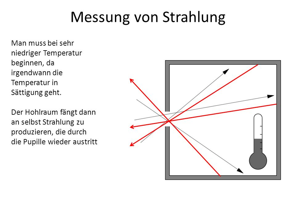 Das Hertzsprung-Russell Diagram L * [L ] 1 10 -1 10 -2 10 -3 10 -4 10 -5 10 -6 10 1 10 2 10 3 10 4 10 5 10 6 25005000 10000200004000080000 T * [K] Die Hauptreihe Hauptreihe (main sequence) Sonne