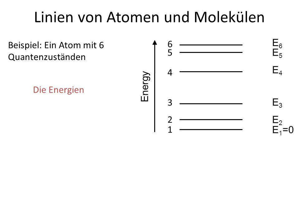 Linien von Atomen und Molekülen 4 3 Beispiel: Ein Atom mit 6 Quantenzuständen 2 1 5 6 E6E6 E5E5 E4E4 E3E3 E2E2 E 1 =0 Energy Die Energien