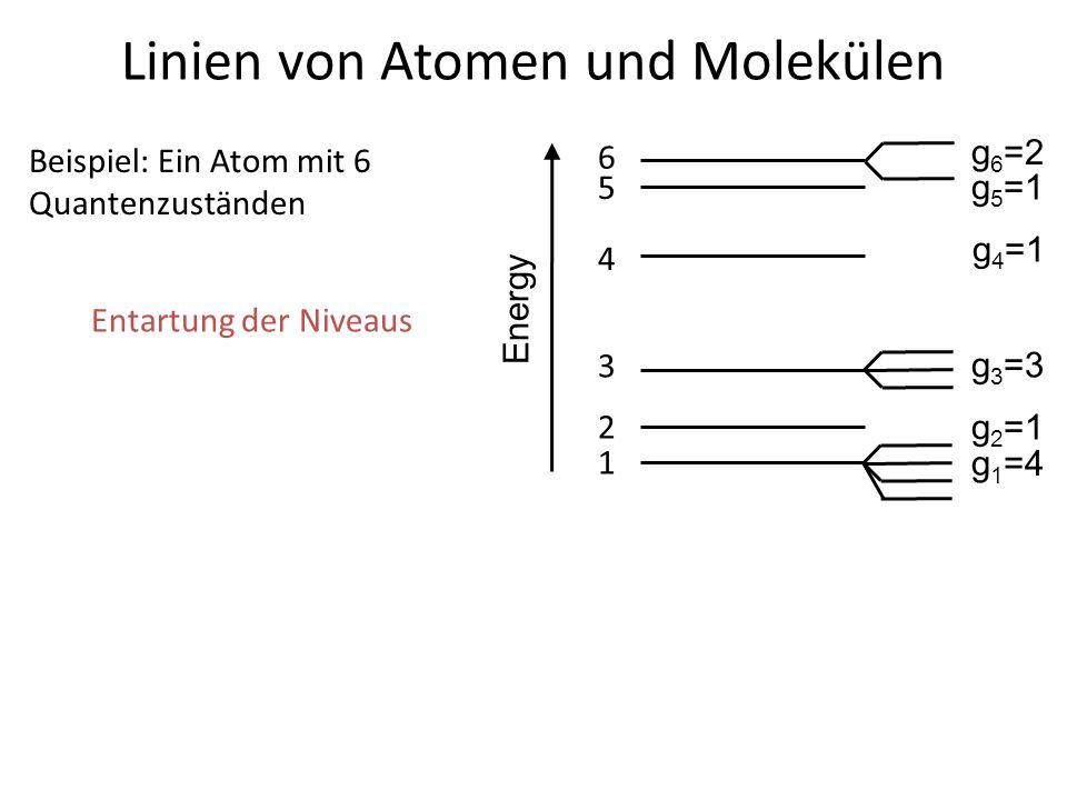 Linien von Atomen und Molekülen 4 3 Beispiel: Ein Atom mit 6 Quantenzuständen 2 1 5 6 g 6 =2 g 5 =1 g 4 =1 g 3 =3 g 2 =1 g 1 =4 Energy Entartung der N