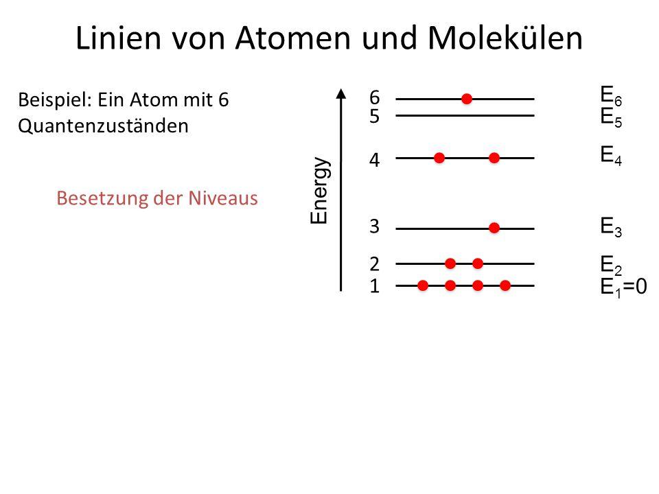 Linien von Atomen und Molekülen 4 3 Beispiel: Ein Atom mit 6 Quantenzuständen 2 1 5 6 E6E6 E5E5 E4E4 E3E3 E2E2 E 1 =0 Energy Besetzung der Niveaus