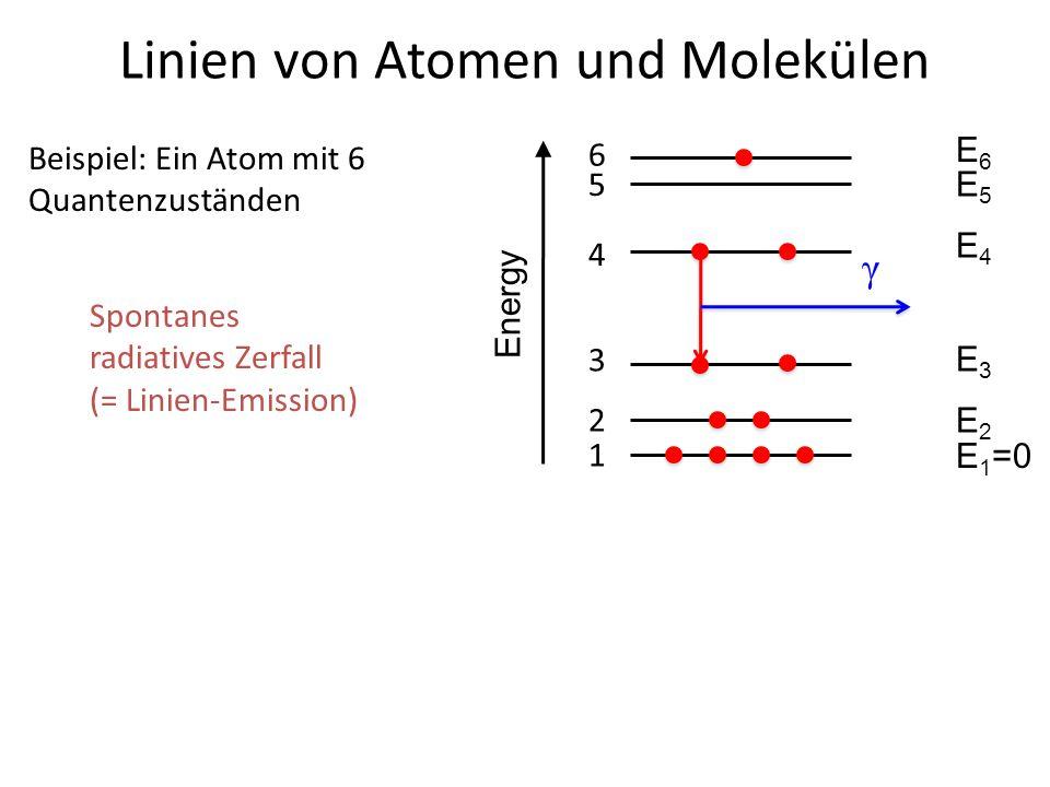 Linien von Atomen und Molekülen 4 3 Beispiel: Ein Atom mit 6 Quantenzuständen 2 1 5 6 E6E6 E5E5 E4E4 E3E3 E2E2 E 1 =0 Energy γ Spontanes radiatives Ze