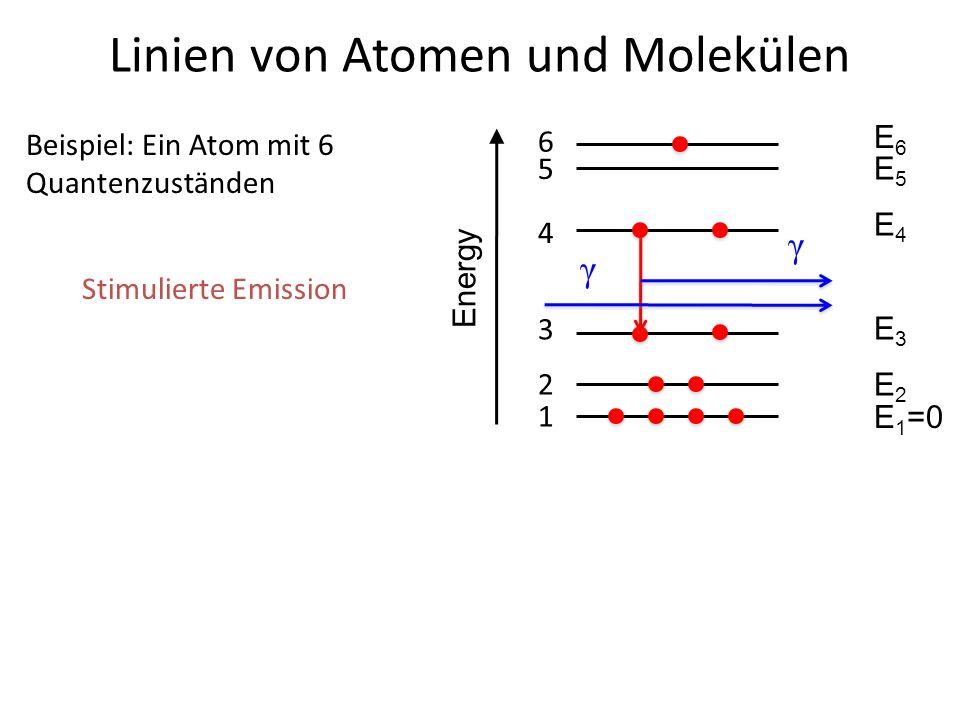 Linien von Atomen und Molekülen 4 3 Beispiel: Ein Atom mit 6 Quantenzuständen 2 1 5 6 E6E6 E5E5 E4E4 E3E3 E2E2 E 1 =0 Energy γ Stimulierte Emission γ