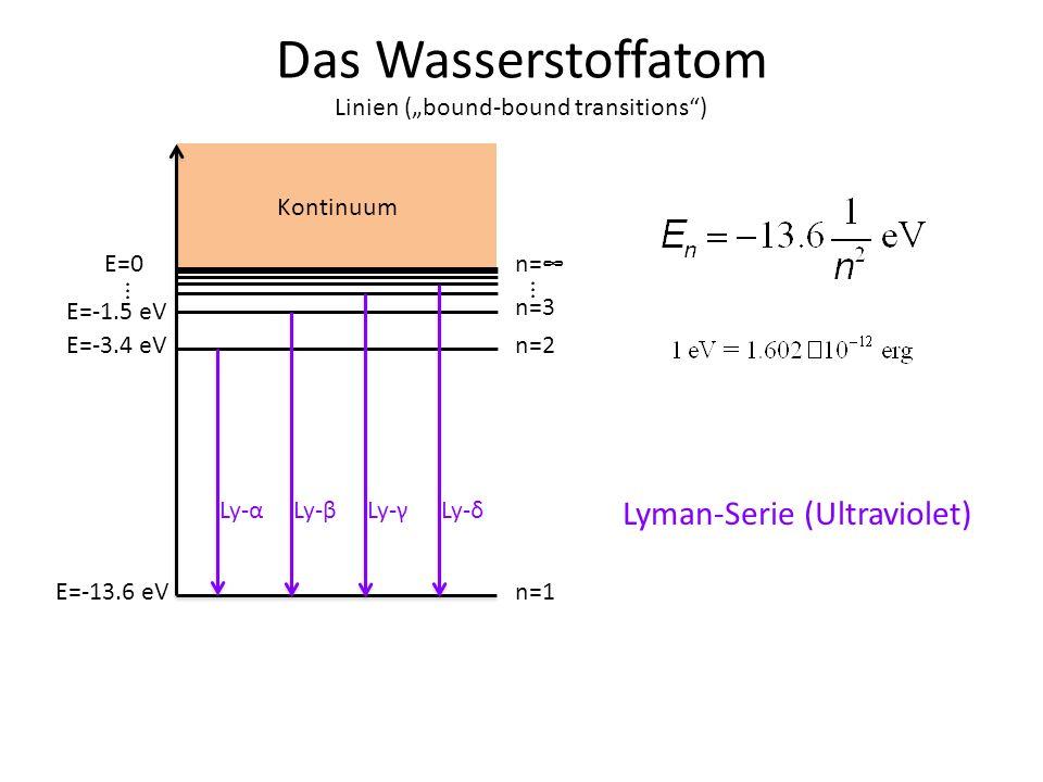 Das Wasserstoffatom E=0 E=-13.6 eV E=-3.4 eV E=-1.5 eV... n=1 n=2 n=3... n= Kontinuum Ly-αLy-βLy-γLy-δ Lyman-Serie (Ultraviolet) Linien (bound-bound t