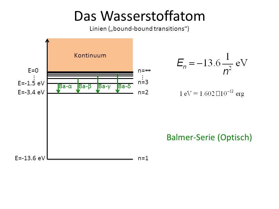 Das Wasserstoffatom E=0 E=-13.6 eV E=-3.4 eV E=-1.5 eV... n=1 n=2 n=3... n= Kontinuum Ba-αBa-βBa-γBa-δ Balmer-Serie (Optisch) Linien (bound-bound tran
