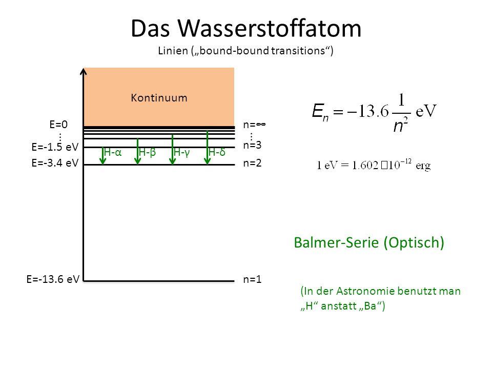 Das Wasserstoffatom E=0 E=-13.6 eV E=-3.4 eV E=-1.5 eV... n=1 n=2 n=3... n= Kontinuum H-αH-βH-γH-δ Balmer-Serie (Optisch) (In der Astronomie benutzt m